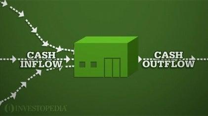 understanding cash flow. Black Bedroom Furniture Sets. Home Design Ideas
