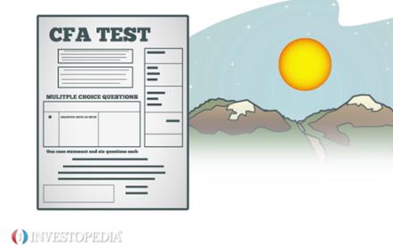 What's on the CFA Level II Exam?
