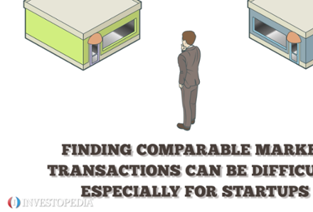 How Startup Ventures Are Valued