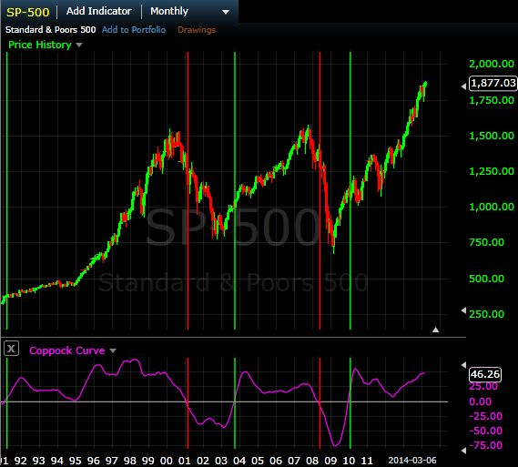 SP 500 screenshot