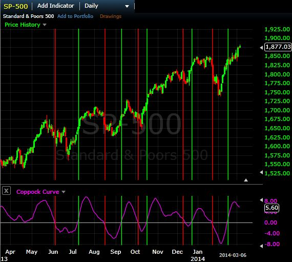 SP 500 screen shot